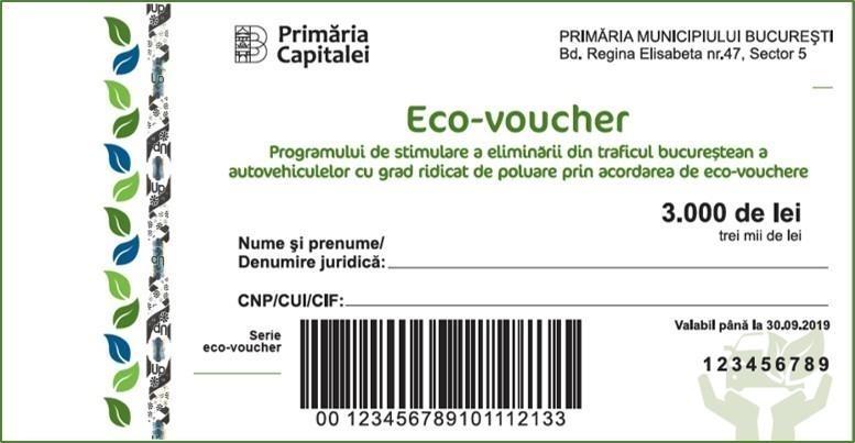 Plata tichet EcoVoucher Climatico