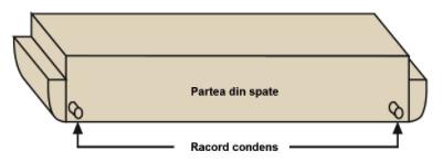 Conexiuni pentru condens