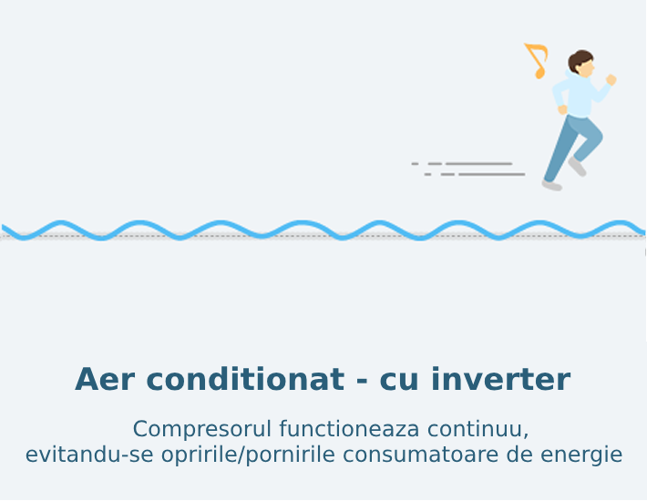 Aer conditionat - cu inverter