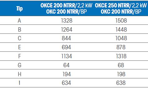 Tabel detalii boiler Drazice