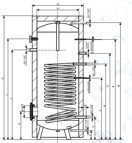 Schita boiler indirect Drazice