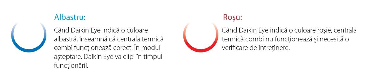 Functia Daikin Eye - Centrala termica in condensatie Daikin D2CND028A1A pentru preparare ACM si incalzire 28 kW