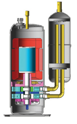 Compresor BLDC