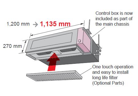Cutie de control duct aer conditionat Fujitsu ARYG