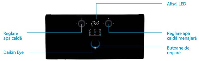 Panou frontal centrala termica Daikin-D2CND024A1A