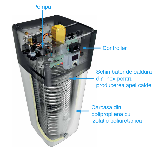 Pompa de caldura - Daikin Altherma 3 R ECH2O EHSH-D