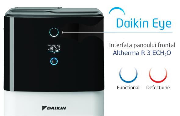 Interfata panoului frontal - Daikin Eye