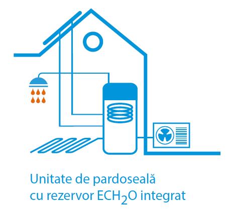 Unitate de pardoseala cu rezervor ECH2O integrat