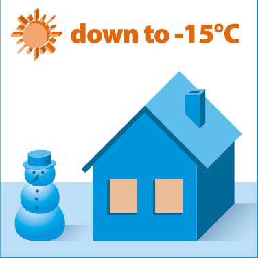 Incalzeste camera chiar daca  afara sunt -15°C  superlativ